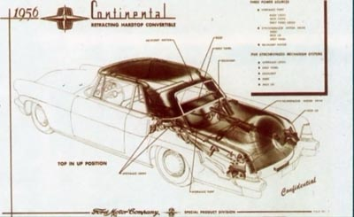 lincoln continental mark ii retractable schematic