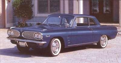 Carpet Kit For 1961-1963 Pontiac Tempest 2 Door Automatic