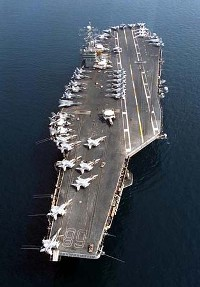 The Parts of an Aircraft Carrier - Super Aircraft Carriers