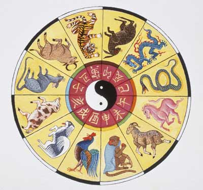 The Twelve Signs of the Zodiac - How Horoscopes Work