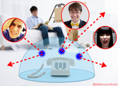 How Blocking Incoming Calls Works | HowStuffWorks