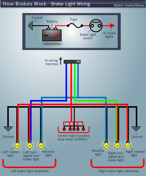brake light wiring diagram howstuffworks bumper light wiring diagram 3rd brake light wiring diagram #3
