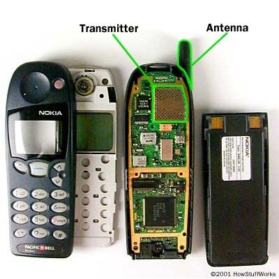 Source of Radiation - How Cell-phone Radiation Works | HowStuffWorks