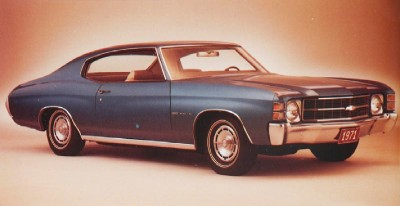 1971 Chevrolet Chevelle and Malibu | HowStuffWorks