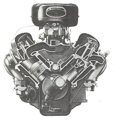 Chevy 348-cid V-8 Engine | HowStuffWorksAuto | HowStuffWorks