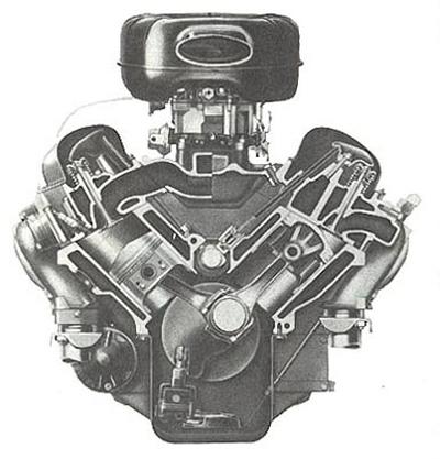 Chevy 348-cid V-8 Engine | HowStuffWorks