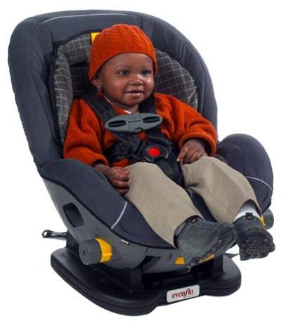Why do I need a child car seat? - How Child