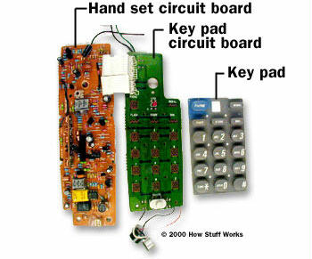 parts of the ge cordless phone's handset, showing the fronts of the circuit  boards