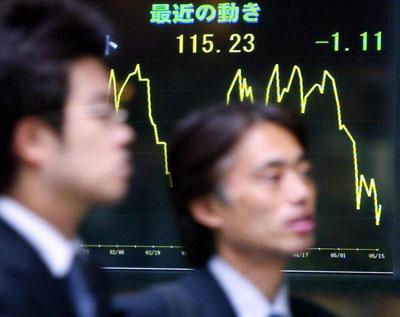 Por Markets For Day Trading