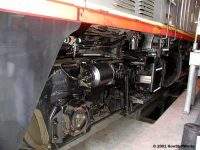 The Trucks: Propulsion & Suspension - How Diesel Locomotives