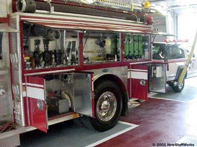pump it up how fire engines work howstuffworks fire pump parts diagram fire engine water plumbing diagram
