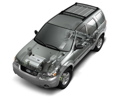 The Ford Escape's Full Hybrid System   HowStuffWorks