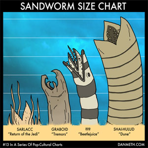 Graboid Adults And Other Sandworms How Tremors Graboids Work