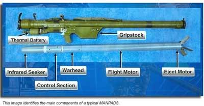 MANPADS Basics   HowStuffWorks