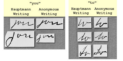 describe some of the technologies used by document experts to analyze handwriting