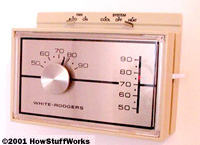 Checking Thermostat's Calibration | HowStuffWorks