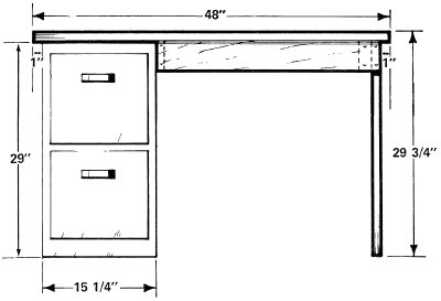 How To Build A Desk Howstuffworks