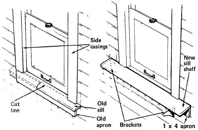 How To Build Window Treatments Howstuffworks