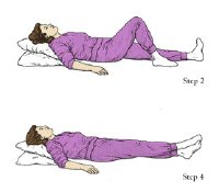 Diagram for postpartum exercises
