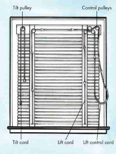 How To Fix Venetian Blinds How To Repair Windows Tips And
