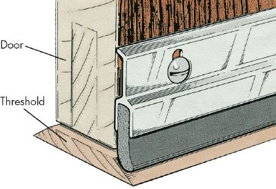 Creating A Weathertight Threshold How To Install Weather Stripping