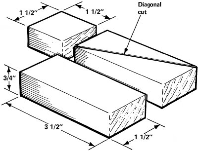 How To Make Wooden Blocks Howstuffworks