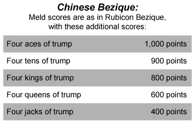 Chinese Bezique, or Six-Pack Bezique, is fast paced and high scoring.