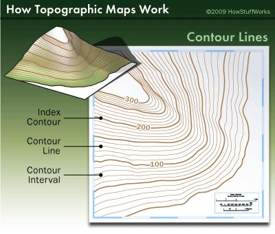 What Do Contour Lines On A Topographic Map Show Topographic Map Contour Lines | HowStuffWorks