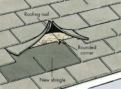 Shingle Roofs Howstuffworks