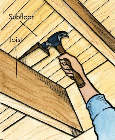 How to Repair Floors | HowStuffWorks