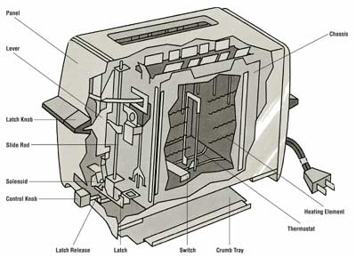how to repair a toaster how to repair small appliances tips and
