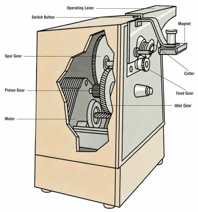 How to Repair an Electric Can Opener - How to Repair Small
