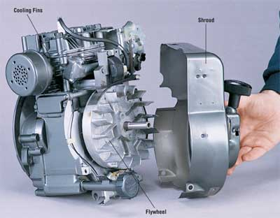 How to Repair a Small-Engine Cooling, Exhaust, and Control Systems