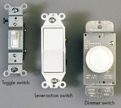 How To Replace Electrical Wall Switch:  HowStuffWorksrh:home.howstuffworks.com,Design