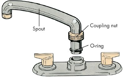 how to replace o ring in moen kitchen faucet 2 handle kitchen faucet leaking at base wow blog 8210