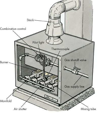 Troubleshooting Gas Furnaces and Gas Heaters | HowStuffWorks on old gas wall heater, old whirlpool furnace, carrier gas furnace diagram, bryant furnace parts diagram, old ge furnace only, old magic chef furnace parts, old gas furnace valves, old home gas furnace, old gas heater wiring schematic, old ge furnace parts, old rheem gas furnace, gas furnace parts diagram, whirlpool furnace diagram, gas furnace electrical diagram, coleman gas furnace diagram, old gas floor furnace schematic, old steam furnace wiring diagram, old payne gas furnace,