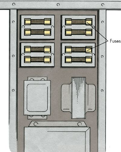 The heating elements on an electric furnace are fused on a separate panel located on or inside the furnace housing.