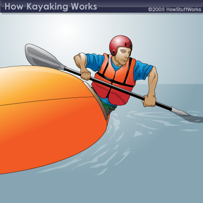 Basic Kayaking Techniques | HowStuffWorks