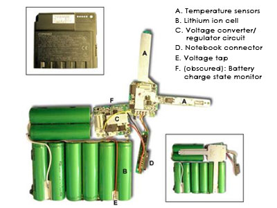 How Are Batteries Made >> Inside A Lithium Ion Battery Pack And Cell How Lithium Ion