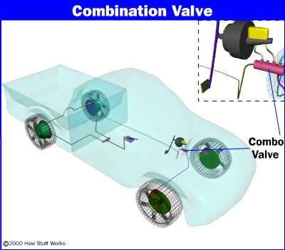 proportioning valve wiring diagram the combination valve how master cylinders and combination  the combination valve how master