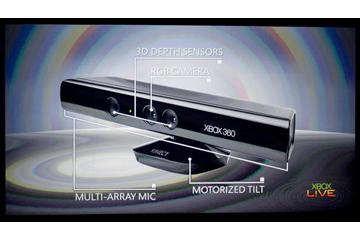 The Kinect Sensor | HowStuffWorks