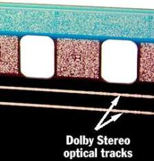 Dynamic Dolby - How Surround Sound Works | HowStuffWorks