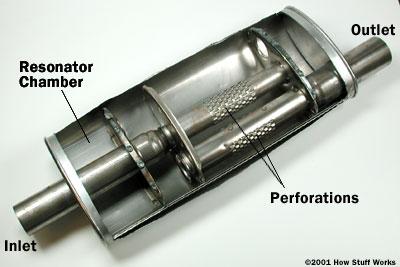 Ford Escape Dimensions >> Inside a Muffler - How Mufflers Work | HowStuffWorks