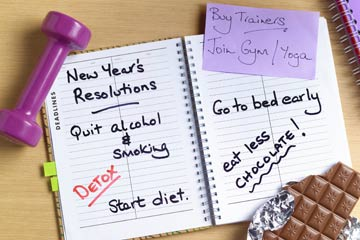 Why do people make New Year's resolutions? | HowStuffWorks