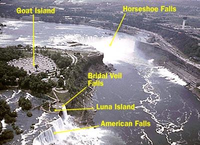 The Three Niagara Falls Three Niagara Falls Howstuffworks