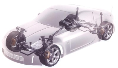 350z front suspension and steering howstuffworks Audi Q5 Parts Diagram