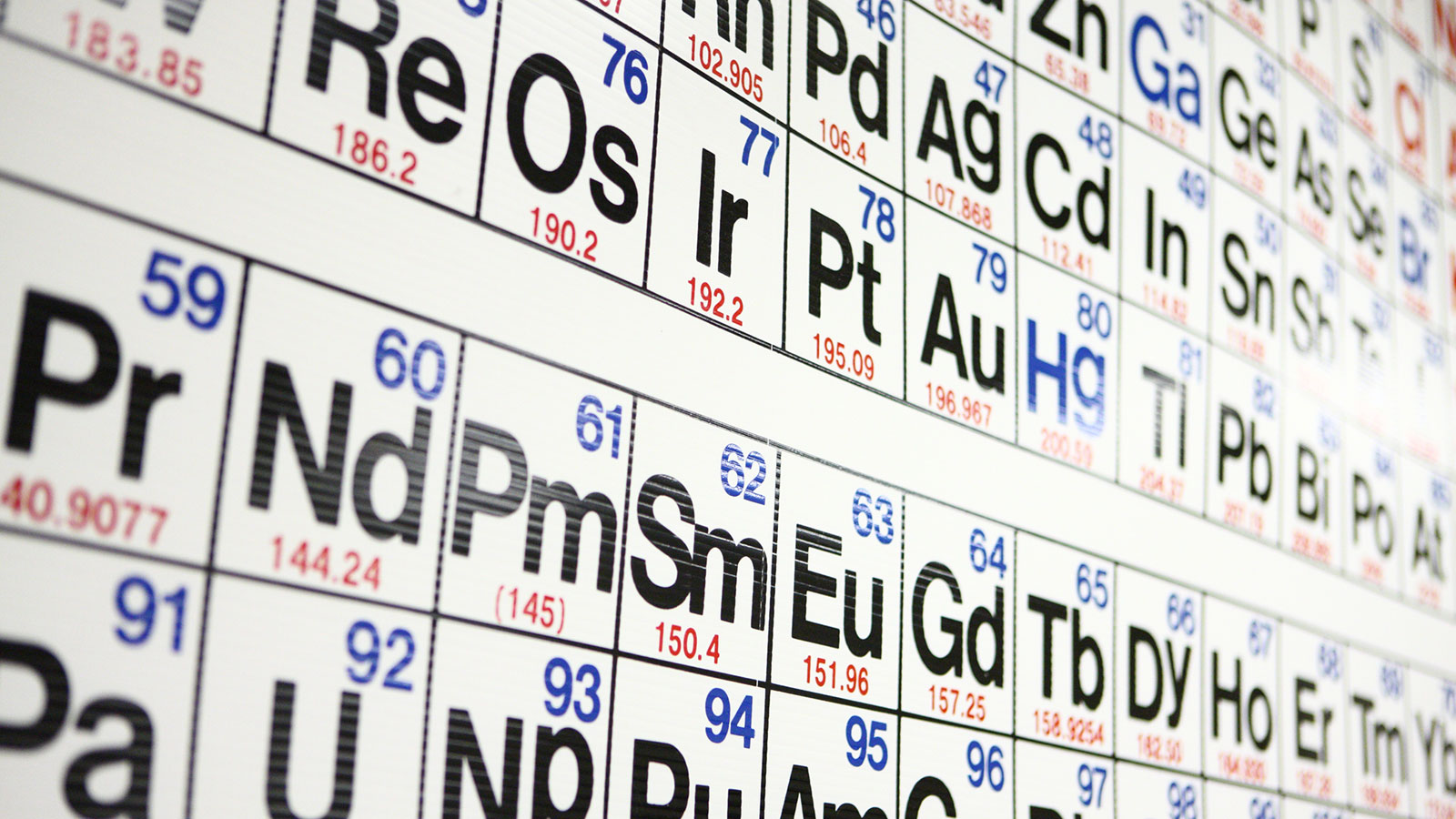 It S Elementary The Periodic Table Quiz Howstuffworks