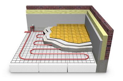 Electric Radiant Floor Heating Howstuffworks