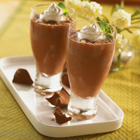 Mysterious Chocolate Mint Cooler