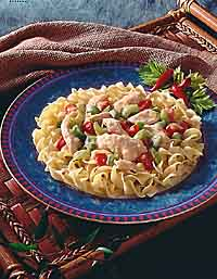 Chicken Étouffé with Pasta